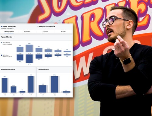 HOW TO USE FACEBOOK AUDIENCE INSIGHTS TOOL 2020